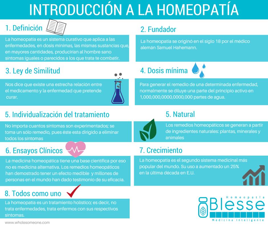 ¿Qué es la Homeopatía?